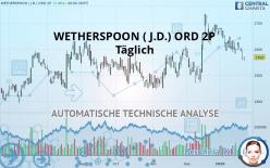 WETHERSPOON ( J.D.) ORD 2P - Päivittäin