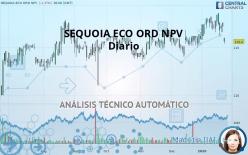 SEQUOIA ECO ORD NPV - Ежедневно