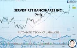 SERVISFIRST BANCSHARES INC. - Daily