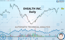 EHEALTH INC. - Daily