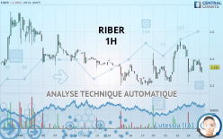 RIBER - 1H