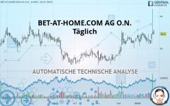 BET-AT-HOME.COM AG O.N. - Täglich
