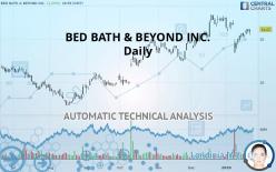 BED BATH & BEYOND INC. - Daily