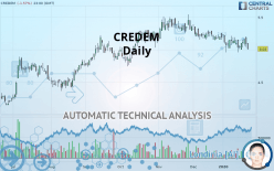 CREDEM - Daily