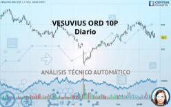VESUVIUS ORD 10P - Ежедневно