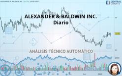 ALEXANDER & BALDWIN INC. - Diario