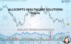 ALLSCRIPTS HEALTHCARE SOLUTIONS - Diario