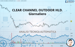 CLEAR CHANNEL OUTDOOR HLD. - Diário