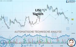 LISI - Täglich