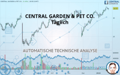 CENTRAL GARDEN & PET CO. - Diário