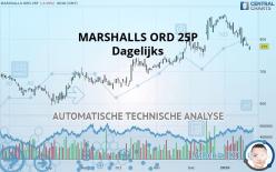 MARSHALLS ORD 25P - Päivittäin