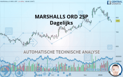 MARSHALLS ORD 25P - Ежедневно