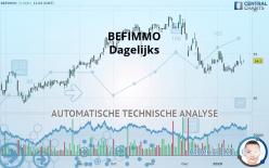 BEFIMMO - Dagelijks