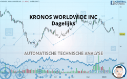 KRONOS WORLDWIDE INC - Diário