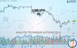 USD/JPY - 1 小时
