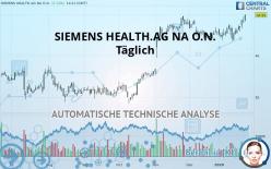 SIEMENS HEALTH.AG NA O.N. - Täglich