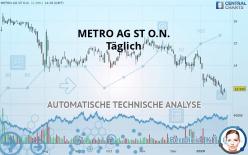 METRO AG ST O.N. - Täglich