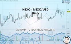 NEXO - NEXO/USD - Diário