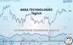 AKKA TECHNOLOGIES - Täglich