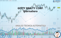 GETTY REALTY CORP. - Diário
