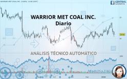WARRIOR MET COAL INC. - Diário