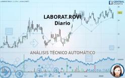 LABORAT.ROVI - Diario