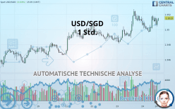 USD/SGD - 1 Std.