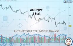AUD/JPY - 1 Std.