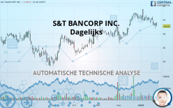 S&T BANCORP INC. - Dagelijks