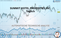 SUMMIT HOTEL PROPERTIES INC. - Diário