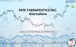 FATE THERAPEUTICS INC. - Diário
