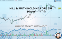 HILL & SMITH HOLDINGS ORD 25P - Ежедневно