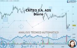 CRITEO S.A. ADS - Diario
