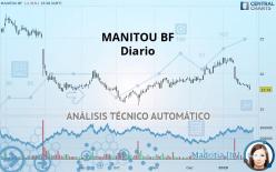 MANITOU BF - Diario