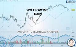 SPX FLOW INC. - Diário