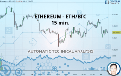 ETHEREUM - ETH/BTC - 15 min.