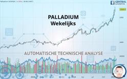 PALLADIUM - Viikoittain