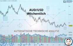 AUD/USD - Wöchentlich