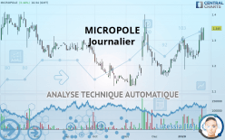MICROPOLE - 每日