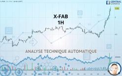 X-FAB - 1 小时
