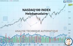 NASDAQ100 INDEX - Viikoittain