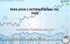 PAPA JOHN S INTERNATIONAL INC. - Daily