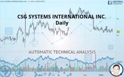CSG SYSTEMS INTERNATIONAL INC. - Daily