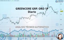 GREENCORE GRP. ORD 1P - Diario