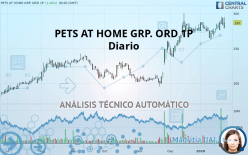 PETS AT HOME GRP. ORD 1P - Ежедневно