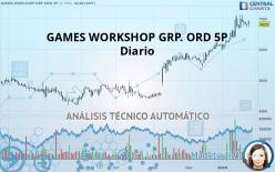 GAMES WORKSHOP GRP. ORD 5P - Dagligen