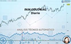 INM.COLONIAL - Diario
