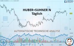 HUBER+SUHNER N - Täglich