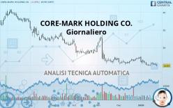 CORE-MARK HOLDING CO. - Giornaliero