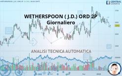WETHERSPOON ( J.D.) ORD 2P - 每日